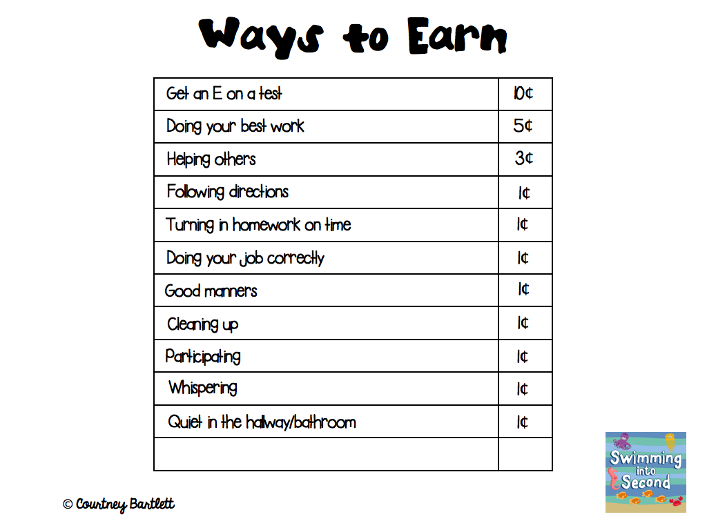 Classroom Economy Ideas ~ Creating a classroom economy freebie swimming into second